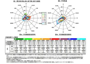 香川県 注文住宅 南海建設 木づき工房